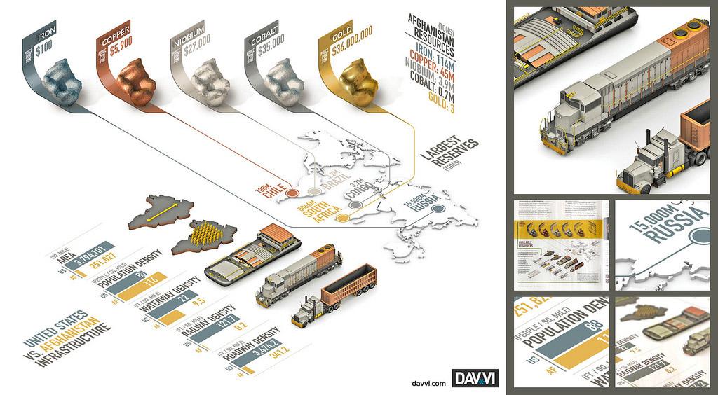 Инфографика с трехмерными фигурами